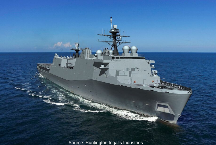 Fairbanks Morse Wins US Navy's Contract for Newest San Antonio Class Ship - LPD 31